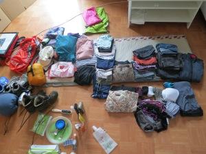 Weltreisegepäck Yvonne - Packliste